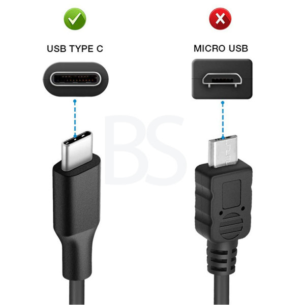 Lenovo Laptop Notebook Charger Adapter 20V 3.25A 65W USB-C