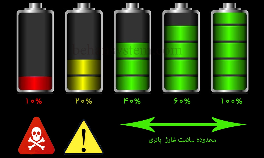 charge-battery-picture-1.jpg